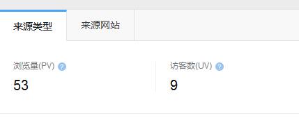 网站的UV和PV