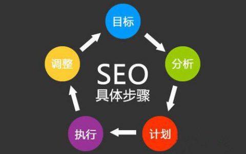 如何做seo优化?(在搜索引擎算法的不断升级情况下)