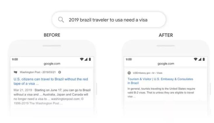 2019 Brazil traveler to usa need a visa