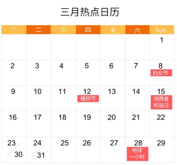 2020年3月活动营销日历